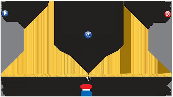 PROFIL_1
