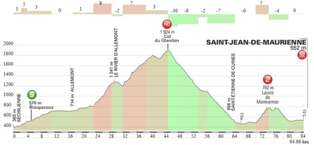 Sechilienne-Saint Jean de Maurienne