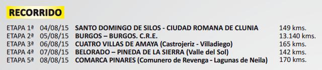 listado etapas burgos 2015