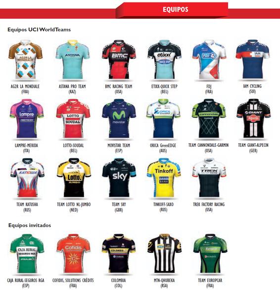 maillot equipos vuelta españa 2015