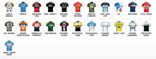 equipos paris-tours 2015
