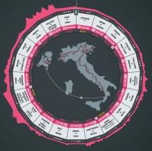 Giro 2016_mapa general y etapas