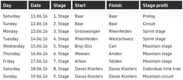 listado etapas suiza 2016