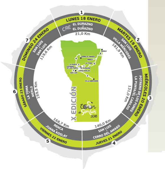 mapa general y etapas tour de san luis 2016