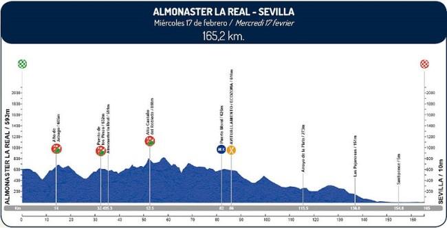 etapa 1_andalucia 2016