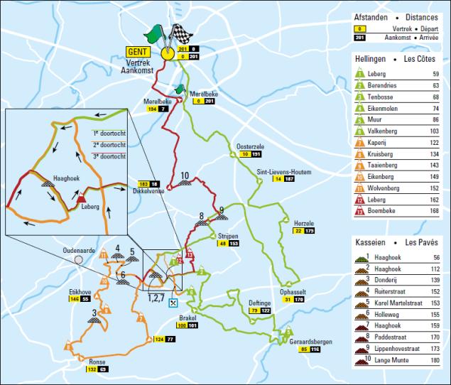 Omloop Het Nieuwsblad mapa 2016