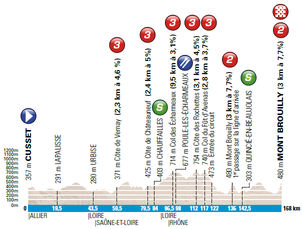 perfil_3_paris nice_2016