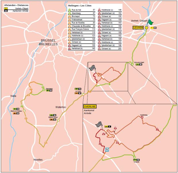 Brabantse Pijl - Flecha Brabanzona mapa 2016