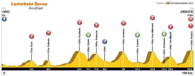 etapa 5 itzulia 2016