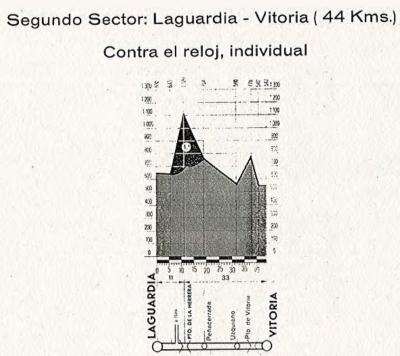 Durísimo sector CRI pasando Herrera en 1967.
