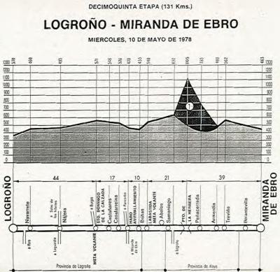 Etapa con Herrera en 1978. Como en 1975, con final en Miranda de Ebro.