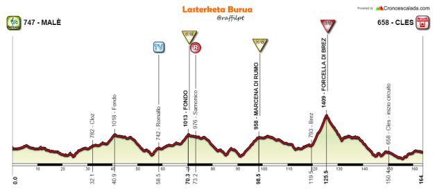 Male-Cles_Giro del Trentino 2016