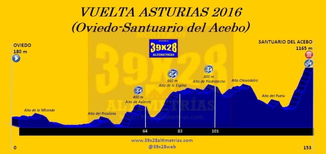 Oviedo-Santuario del Acebo etapa 1 vuelta asturias 2016_