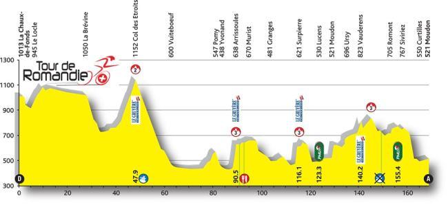 stage-01-profil-tdr-2016