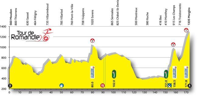 stage-02-profil-tdr-2016