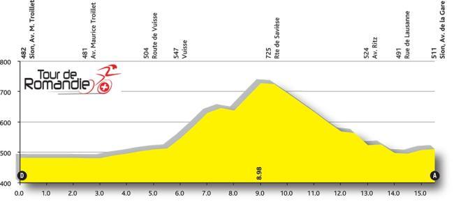 stage-03-profil-tdr-2016