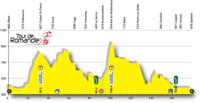 stage-05-profil-tdr-2016
