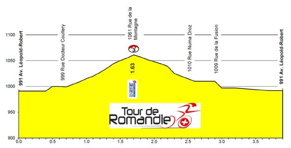 stage-prologue-profil-tdr-2016