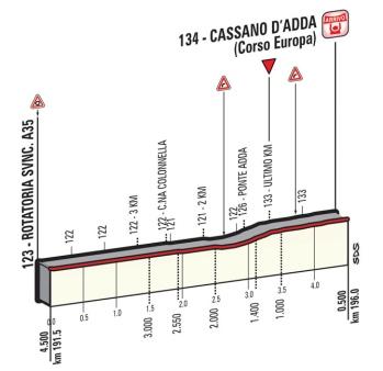 CassanoDA_ukm_Giro 2016
