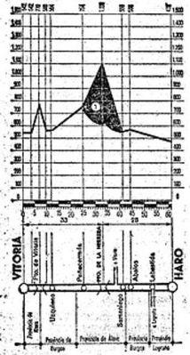 Sector CRI en el 66 con Herrera por su vertiente menos dura.