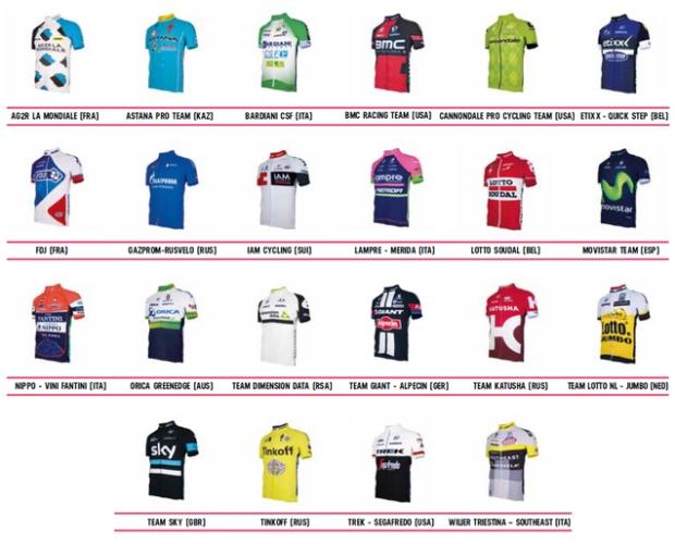 maillots equipos giro 2016
