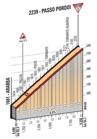 Pordoi_Giro 2016