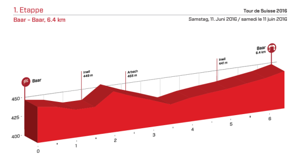 etapa 1 suiza 2016