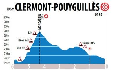 Final Clermont Pouyguilles Ruta del Sur 2016