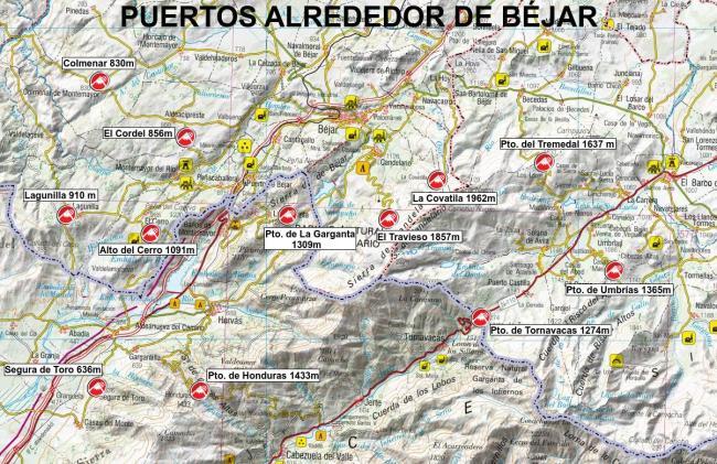 Plano Puertos
