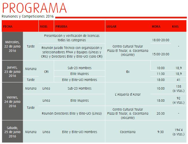 programa campeonatos españa alicante 2016