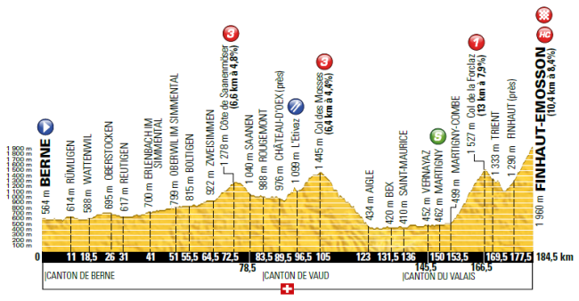 etapa 17_tour 2016
