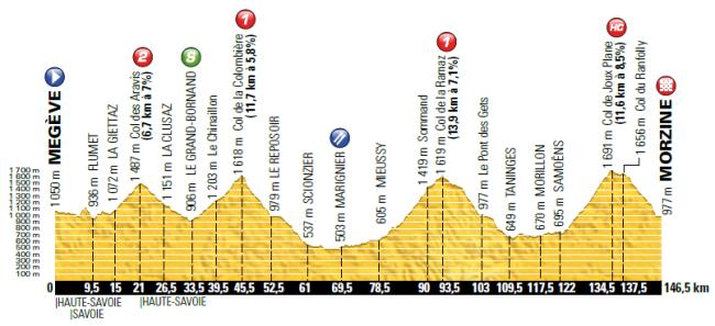 etapa 20_tour 2016