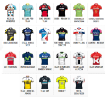 maillots equipos tour 2016