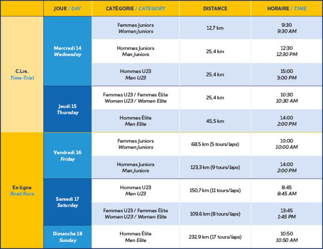 calendario-pruebas-campeonatos-europa-plumelec-2016