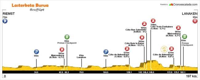 etapa-6-eneco-tour-2016