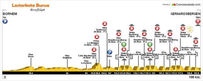 etapa-7-eneco-tour-2016