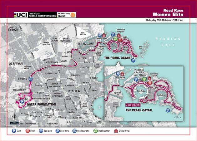 road-race-women-elite-doha-2016