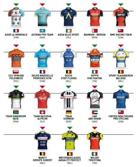maillots-equipos-oman-2017