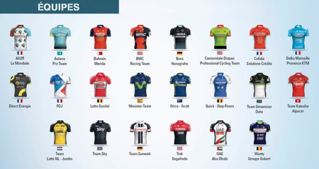 equipos dauphine 2017