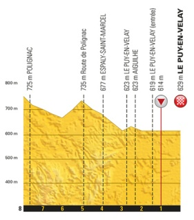 le puy en velay etapa 15 tour 2017